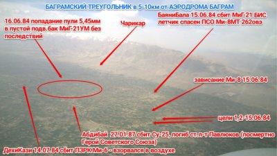 """Наверное, ЕДИНСТВЕННОЕ """"гиблое"""" место на земном шаре для военной авиации - """"Баграмский треугольник"""". На расстоянии 2км друг от друга за 2,5 года (1984-87г.) сбиты МиГ-21, Ми-6 и Су-25. Повезло """"несбитой"""" спарке МиГ-21УМ: """"бак пробит, не горит и машина летит"""" - таких """"счастливых"""" случаев в 927иап было еще 6: на войне как на войне.  15.06.84 сбит МиГ-21БИС. Стреляли по самолету (на слух - опускаясь с неба на парашюте) до сотни АК из двух банд по 30 человек и  """"соседи"""" в ближних кишлаках чарикарской """"зеленки"""", плюс один ручной пулемет. Летчик спасен экипажем ПСО (Ефимов-Бухаров-Киншаков) через 3 минуты почти """"из рук"""" двоих бородатых """"охотников""""(пробежали через 15-20сек. мимо, не заметили под деревьями арыка в низине берега - парашют """"запутался"""" в листьях, через минуту вернулись, но """"журавль"""" Ми-8 вместе со спасенной """"синицей""""-летчиком успел """"вернуться"""" в небо). На следующий день при поиске в районе БаяниБала места падения в кишлак сбитого накануне самолета над """"зелёнкой"""" после посадки спарки МиГ-21УМ в пустом подвесном баке (490л)  была обнаружена пуля 5,45мм. """"Прикрывавший"""" сбитого летчика КЗ оставил ее себе на память о """"слабой ПВО"""", хотя с """"подачи"""" зам.командира ВРУНгеля утверждал, что во время их удара накануне """"противодействия с земли НЕ БЫЛО"""". Так спустя 25 лет """"озвучил"""" в своем """"дневнике"""" зам.команлира, которому """"доложила"""" разведка о двух бандах по 30 человек с АК, пулеметом и РПГ: никто не """"сопротивлялся"""" и не защищался. Самодурству ВРУНгеля нет предела даже в пенсионном возрасте.   Через месяц 14.07.84 над ДехиКази из ПЗРК сбит Ми-6, летевший из Кабула в Кундуз со вторым комплектом экипажа 6 человек без парашютов на борту (нарушен приказ о перевозке пассажиров без парашютов). Двое из экипажа спаслись на своих парашютах по приказу командира, пытавшегося выполнить аварийную посадку. Трое не успели выпрыгнуть - горящий вертолет взорвался в воздухе, в итоге 10 погибли. 21.01.87 из ПЗРК после взлета парой на 1-м развороте сбит ведомый Су-25 из уходящих на Кабул для """